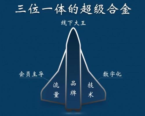 以中国服务重塑行业标准 华住第二成长曲线诠释东方自信